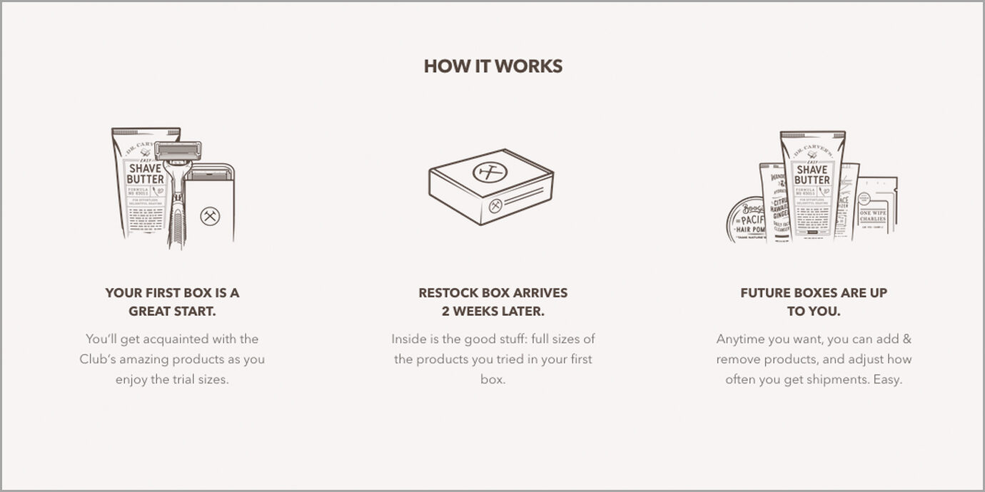 Screenshot of Dollar Shave Club How it Works.